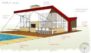 Alternative Home Designs New Ideas