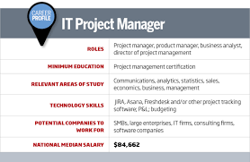 Information Technology Career Path Flow Chart It Career Roadmap It Project Manager Cio