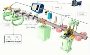 Eddy Current Testing Automated Ndt Eddy Current Testing Material Sorting System For Pipes