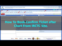 Current Reservation After Chart Preparation Online How To Get Confirm Ticket After Chart Preparation In India Railway