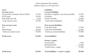 Example Classified Balance Sheet Click To Enlarge Classified Balance Sheet Template