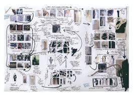 dissertation template latex