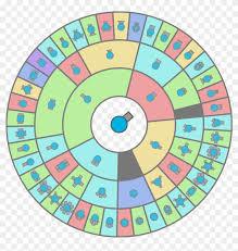 Diep Io Chart Diep Io All Tanks Diep Io Upgrades Chart Hd Png Download