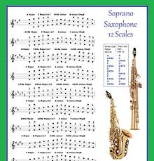 Amazon Com Soprano Saxophone Poster 12 Scales For Sax