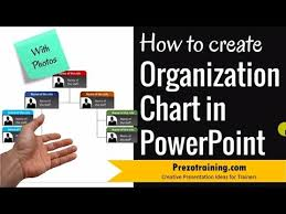 Youtube Organizational Chart How To Create An Organizational Chart Youtube Advisory