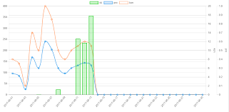 Problem With Float Yaxis Issue 4888 Chartjs Chart Js
