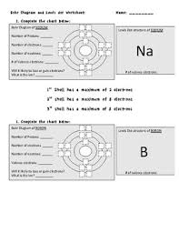 Lewis Structure Worksheets With Answers Easy To Do Bohr Diagram And Lewis Dot Structure Worksheet