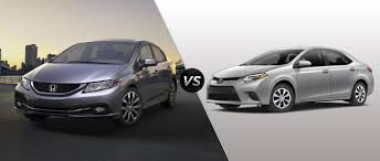 2015 Honda Civic vs. 2015 Toyota Corolla
