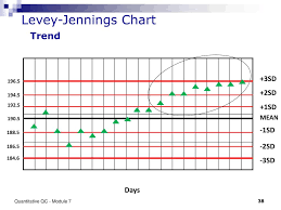 Levey Jennings Qc Trending