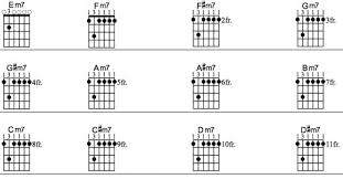 Guitar Lessons How To Play Barre Chords Printable Charts