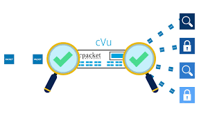Cpacket cvu series intelligent network packet broker family for consolidating, mirroring, processing and monitoring network traffic for security and performance tools and other workflows. Cpacket Networks To Offer Cloud Visibility Service With Google Cloud