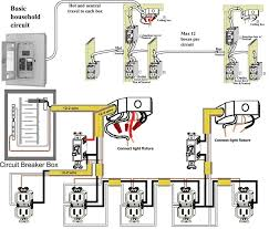 basic electrical wiring goal goodwinmetals co Basic Electrical Wiring Diagrams basic electrical wiring