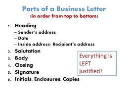 Business Communication Letters Pdf Letters In Order Anatomy Of A Business Letter Letter For Ordering