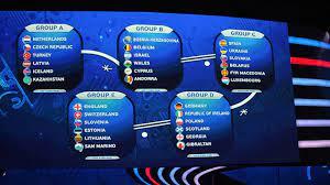 قرعة تصفيات كأس الأمم الأوروبية - بايرن ميونخ