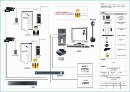 wiring diagram security camera wirer diagram amazing electrical security camera wirer diagram amazing electrical wiring hdmi cable of