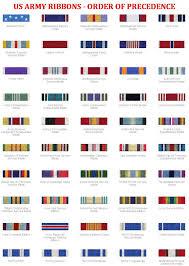 us army military ribbons chart