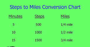 Steps To Miles Conversion Chart Approximate Miles To Steps Conversion Chart 11 Best Barrels