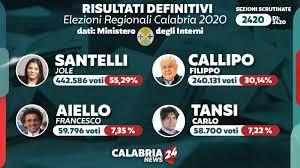 Elezioni Regionali: i dati definitivi dei candidati alla ...