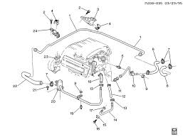 1999 chevy cavalier wiring diagram on 1999 images free download 2001 Chevy Cavalier Wiring Diagram 1999 chevy cavalier wiring diagram 7 2004 chevy cavalier wiring diagram 1999 chevy cavalier wiring diagram 2001 chevy cavalier stereo wiring diagram
