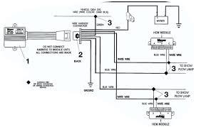 snowplow wiring diagrams releaseganji net Chevy Western Plow Wiring Diagram fisher snow plow wiring harness diagrams instructions striking snowplow