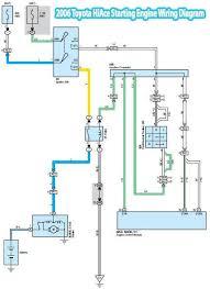 2002 toyota corolla alarm wiring diagram wiring diagram 2002 Toyota Corolla Wiring Diagram 2002 toyota corolla wiring diagram electrical 2004 toyota corolla wiring diagram