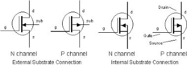 Field Effect Transistors The Depletion Mode Mosfet