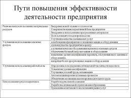 Реферат эффективность деятельности организации Все самое  Реферат эффективность деятельности организации