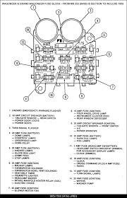 jeep yj gauge cluster wiring diagram jeep image 84 jeep wagoneer fuse box 84 wiring diagrams on jeep yj gauge cluster wiring diagram