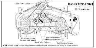 cub cadet zero turn parts diagram cub image wiring cub cadet ltx 1045 parts home and furnitures reference on cub cadet zero turn parts diagram