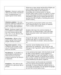 informative speech samples literature informative speech