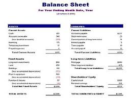 simple balance sheet example simplified balance sheet template oyle kalakaari co
