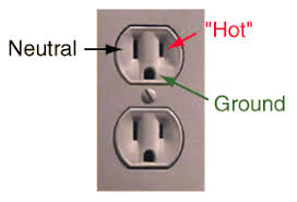 household electric circuits recept gif