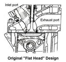similiar flat 6 engine diagram keywords engine diagram besides metal dog collars on flat 6 engine diagram