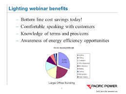 induction lighting pros and cons. Lighting Webinar Benefits Induction Pros And Cons