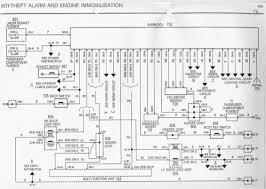 Renault kangoo wiring diagram photoshare7 automotive diagram images
