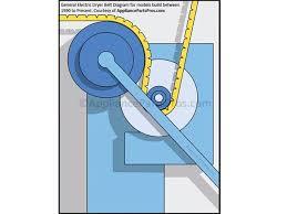 ge we12x10014 dryer drive belt appliancepartspros com ge dryer drive belt we12x10014 from appliancepartspros com