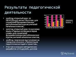 Презентация на тему Козлова Софья Васильевна Дата рождения  3 Результаты педагогической деятельности