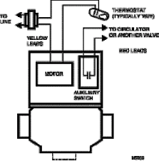 honeywell motorized zone valve wiring diagram wiring diagram weil mclain cgi boiler honeywell zone valve heating help the wall s plan wiring diagram colour zen source