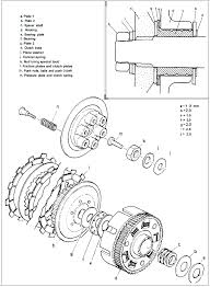 Clutch re assembly schematic