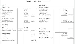 Balance Sheet Forms Profit Balance Sheet Example Pdf Aoteamedia Com