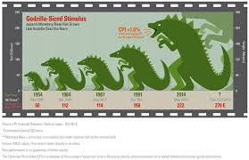 Godzilla Chart Chart O The Day Japans Godzilla Stimulus The Reformed