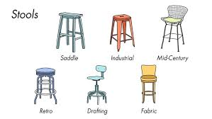 types of living room furniture. Living Room Furniture Names Types Of Kinds Stools  .