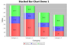 Stackedbarrenderer Jfreechart Class Library Version 1 0 14