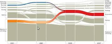 Sample Timelines Impressive Relationship Timelines Skyeome Blog