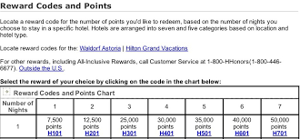 How Much Are Hotel Points Worth Febeth Diary Of A