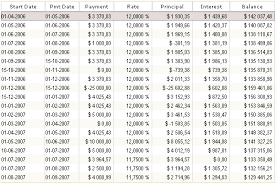 Monthly Principal And Interest Chart Margill How To Calculate Loans