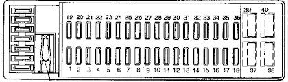 1993 1997 volvo 850 fuse box diagram fuse diagram Sterling Fuse Box 1993 1997 volvo 850 fuse box diagram