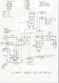 norton commando mk3 wiring diagram norton image clear wiring schematics norton commando classic motorcycles on norton commando mk3 wiring diagram