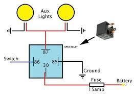 4 pin relay wiring diagram panoramabypatysesma com hella 500 wiring diagram bmw e30 diagrams car ignition in 4 pin relay lights at