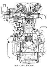 2 4 twin cam engine diagram simple wiring diagram site 2 4 twin cam engine diagram trusted manual wiring resource gm 2 4 timing marks diagram 2 4 twin cam engine diagram